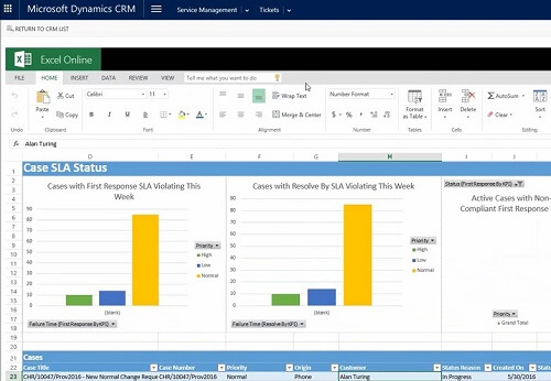 Excel Template SLA Status