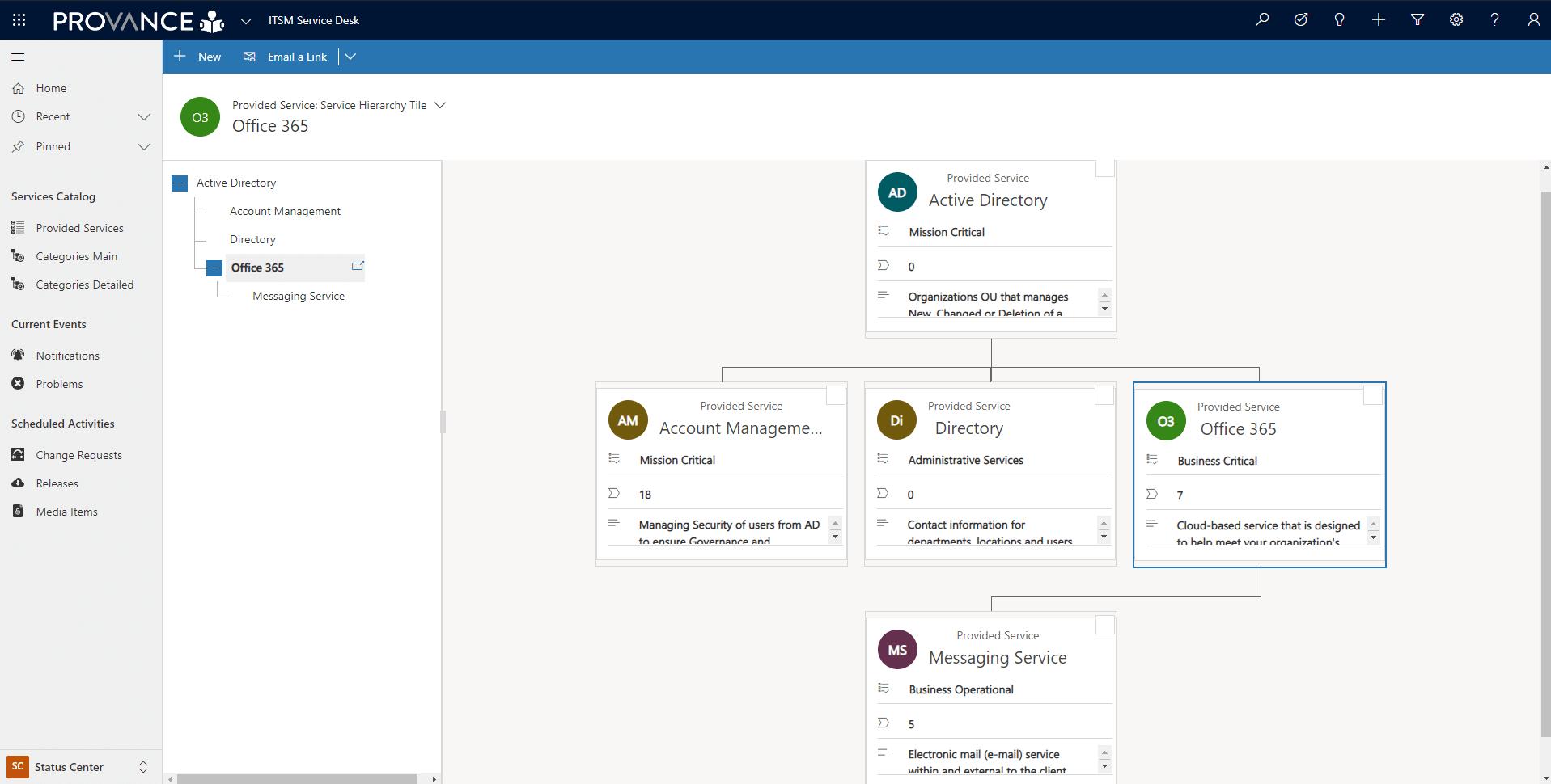Service Catalog Management Screenshot