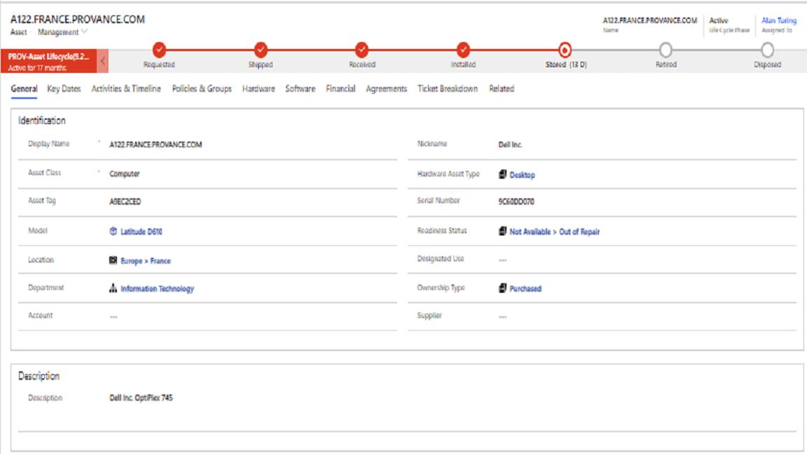 ITSM IMAC Processes Screenshot